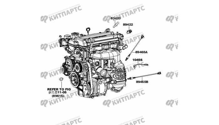 Датчики двигателя (МКПП) FAW V2